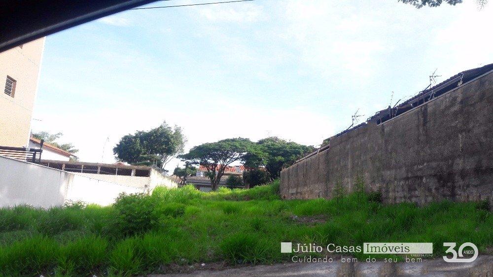 Terreno Parque Campolim Sorocaba
