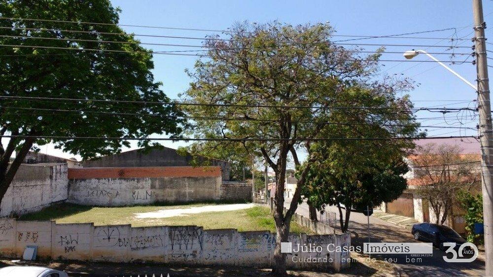 Terreno Vila São João Sorocaba