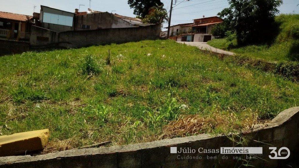 Terreno Vila Barão Sorocaba